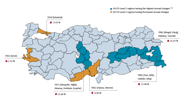 residential-property-price-index-in-turkey-agust-2019